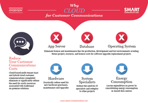 Why Cloud for Customer Communications Management