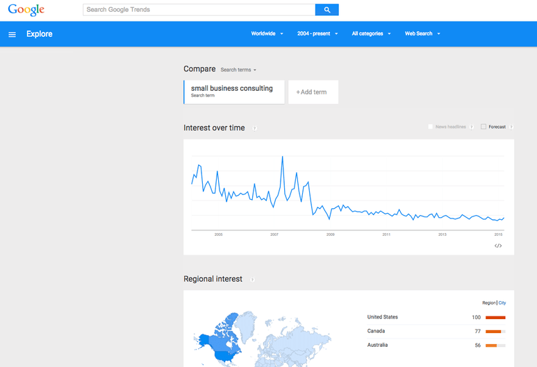 How to use Google Trends for keyword research.