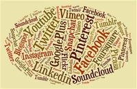 social media for beginners word cloud