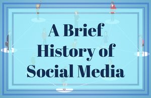 A Brief History of Social Media - Yell Business