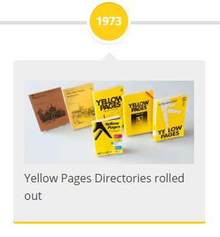 1973 - Yellow Pages Directories rolled out