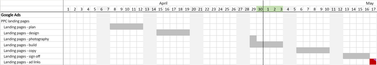 Sample project on a marketing plan spreadsheet